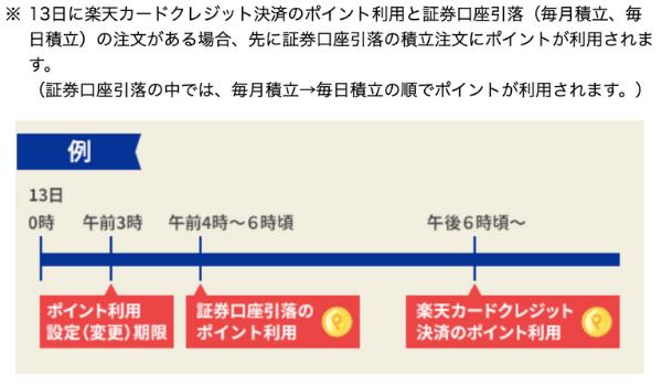 210601_楽天証券_クレジット決済とポイント利用②
